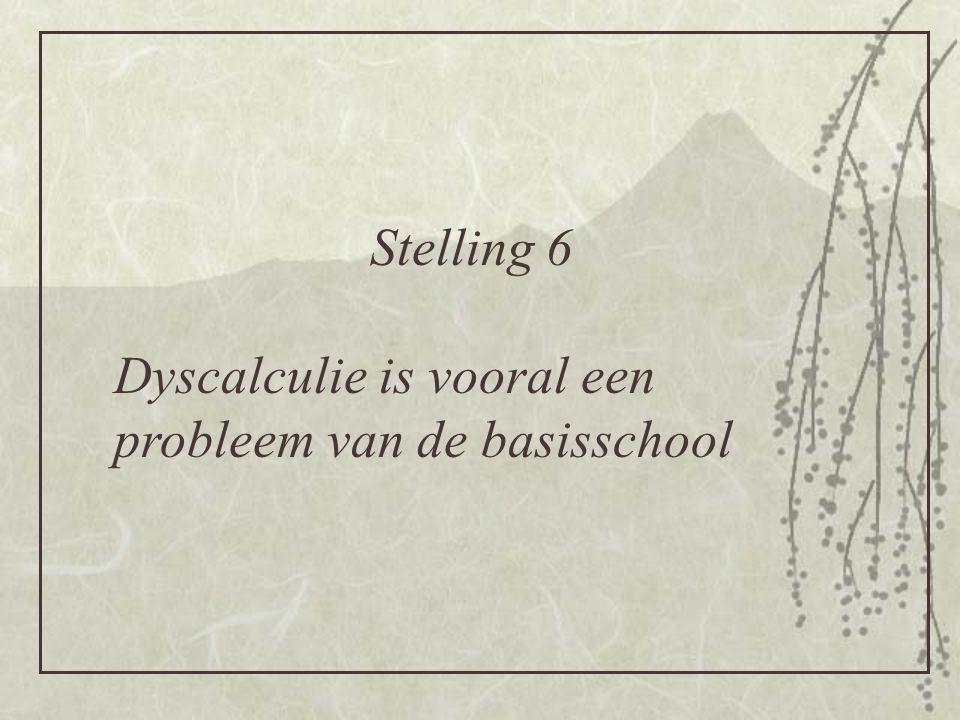 Dyscalculie is vooral een probleem van de basisschool