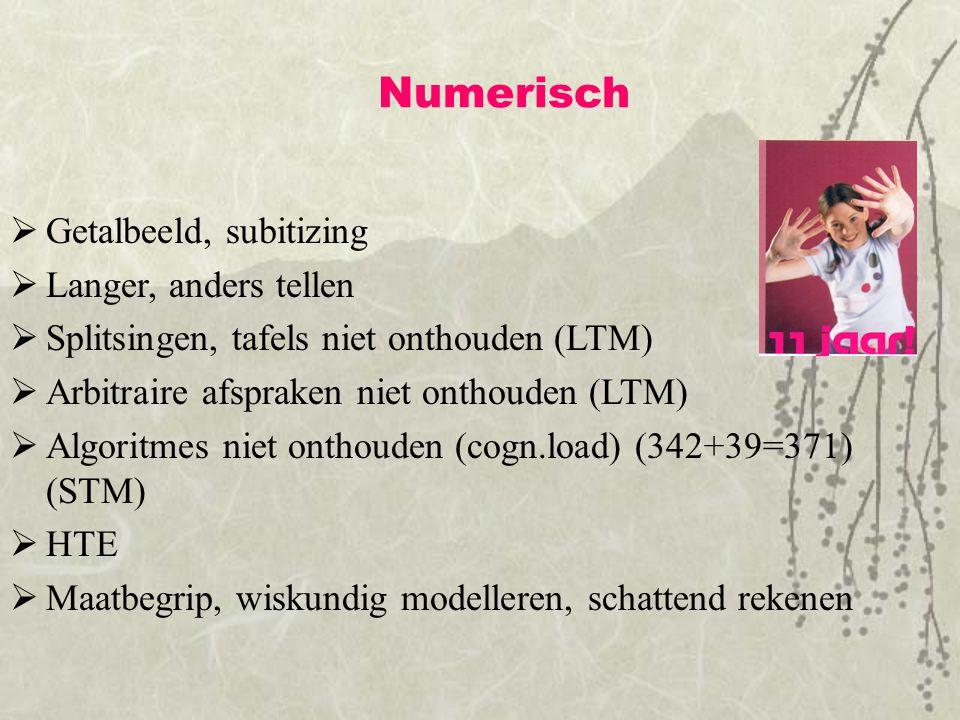 Numerisch Getalbeeld, subitizing Langer, anders tellen