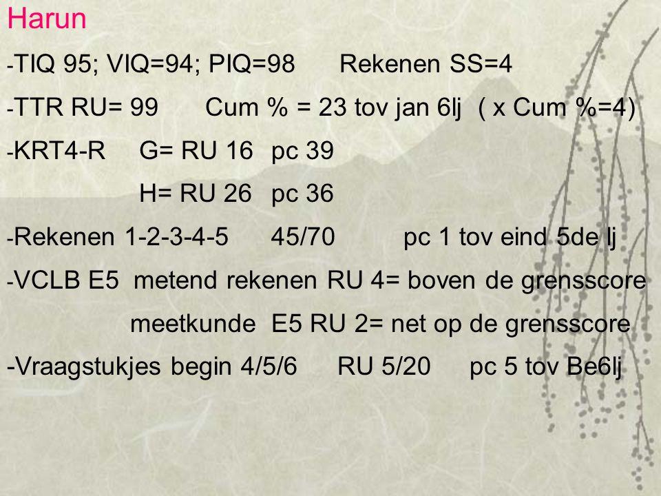 Harun TIQ 95; VIQ=94; PIQ=98 Rekenen SS=4