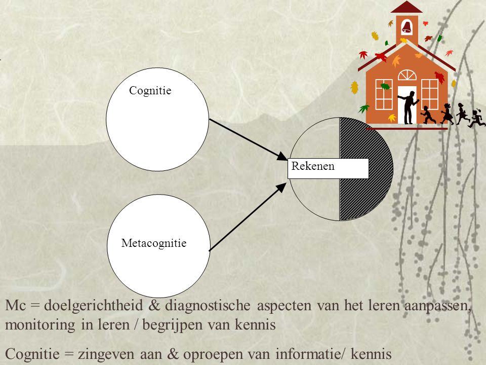 Cognitie = zingeven aan & oproepen van informatie/ kennis