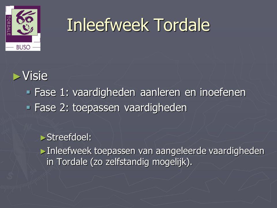 Inleefweek Tordale Visie Fase 1: vaardigheden aanleren en inoefenen