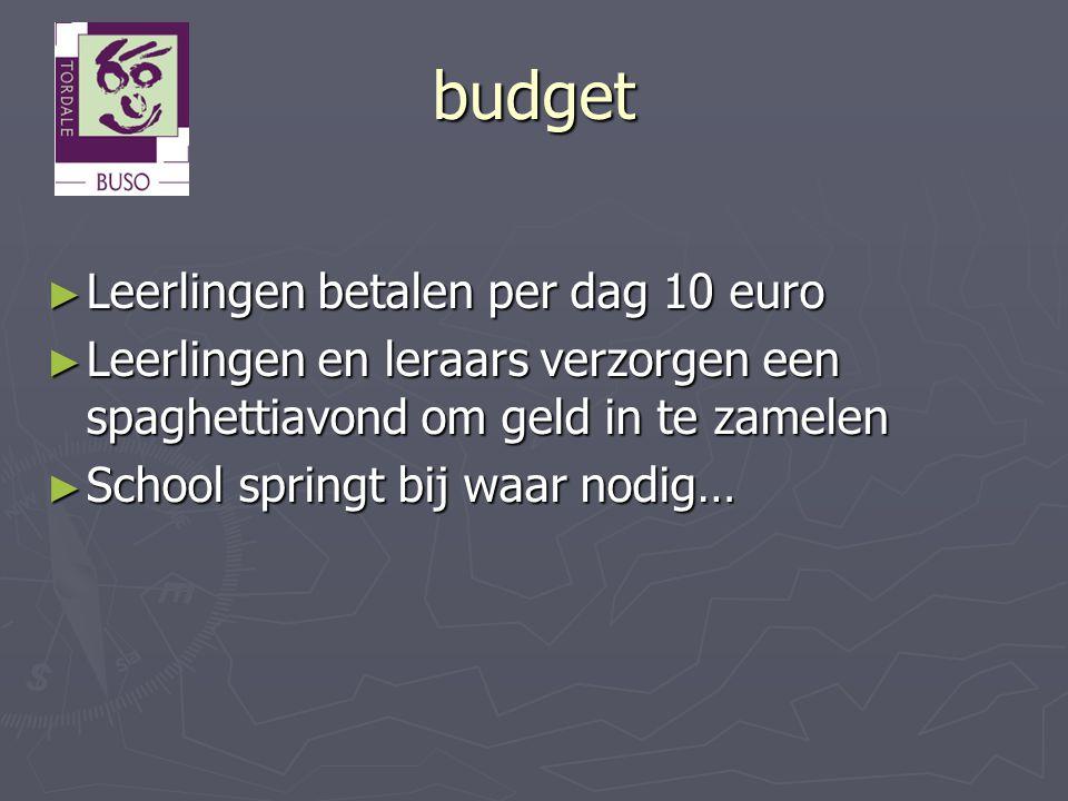budget Leerlingen betalen per dag 10 euro