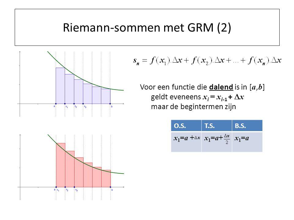 Riemann-sommen met GRM (2)