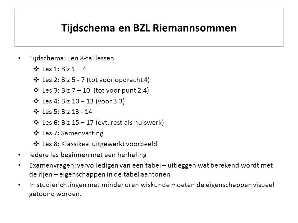 Tijdschema en BZL Riemannsommen