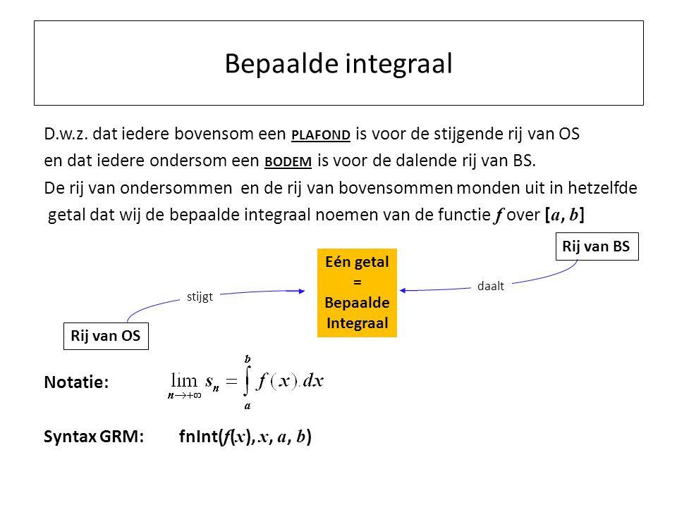 Bepaalde integraal D.w.z. dat iedere bovensom een plafond is voor de stijgende rij van OS.