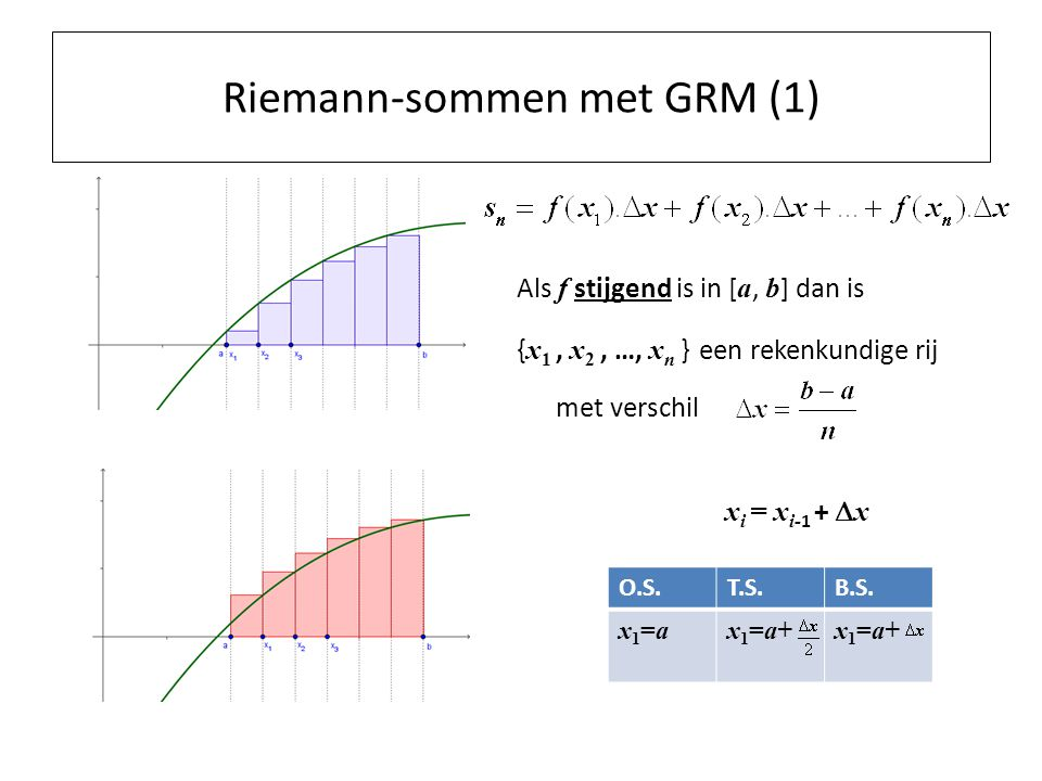 Riemann-sommen met GRM (1)