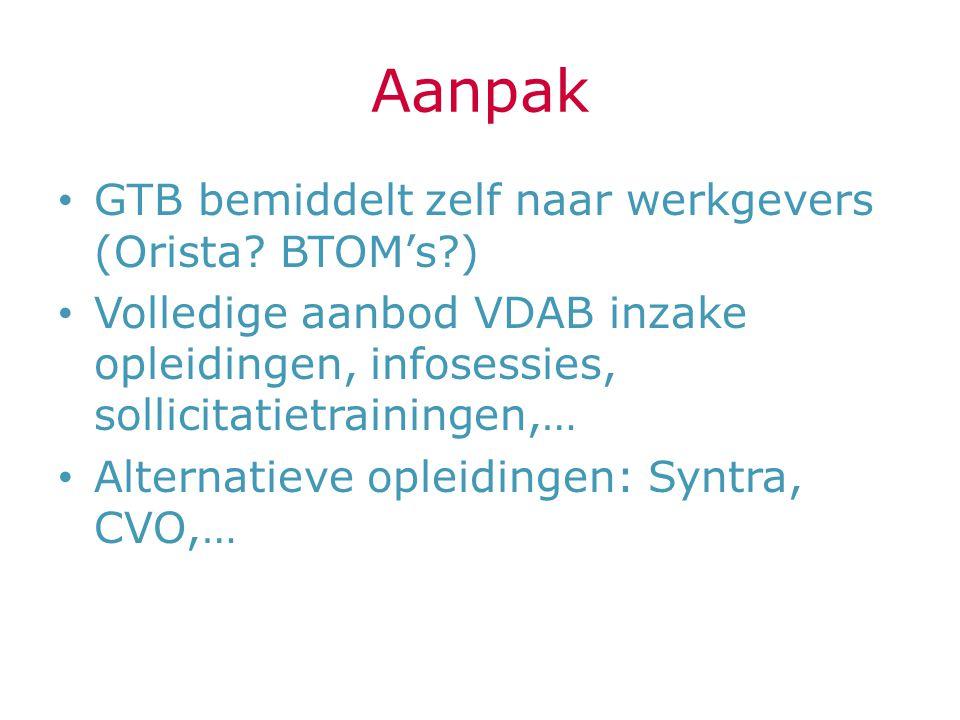 Aanpak GTB bemiddelt zelf naar werkgevers (Orista BTOM's )
