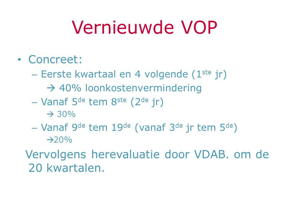 Vernieuwde VOP Concreet: