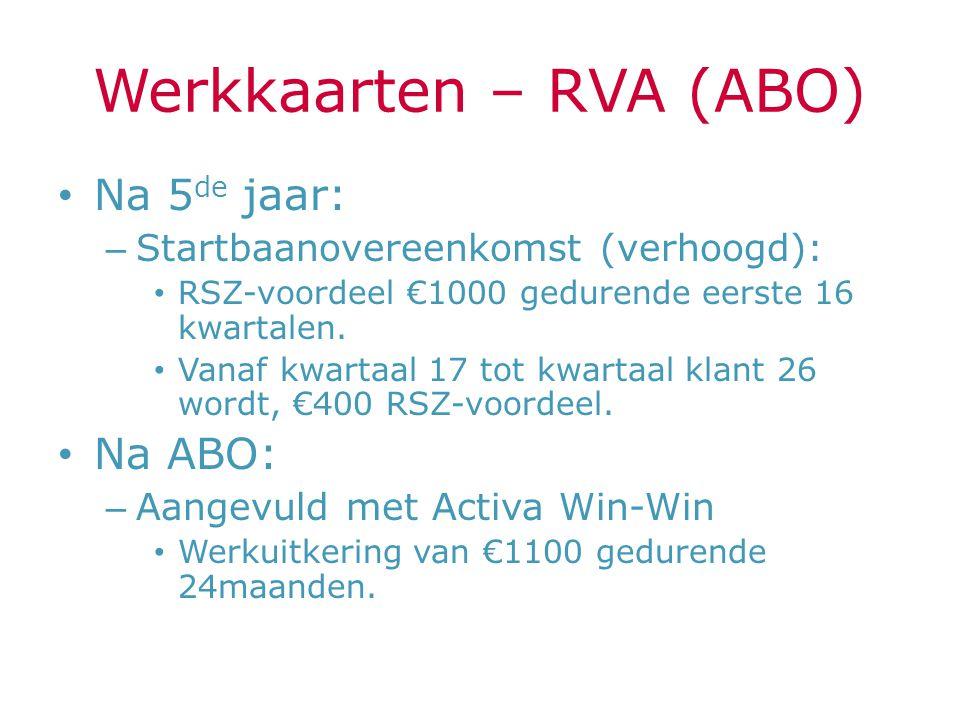 Werkkaarten – RVA (ABO)