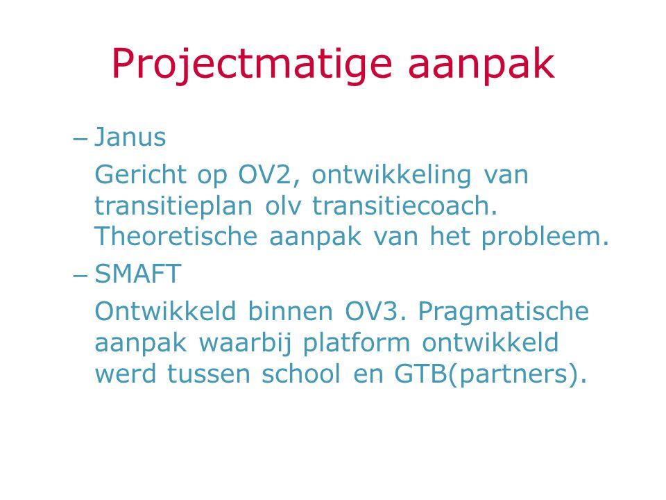 Projectmatige aanpak Janus