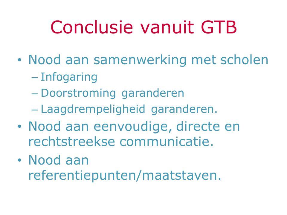 Conclusie vanuit GTB Nood aan samenwerking met scholen