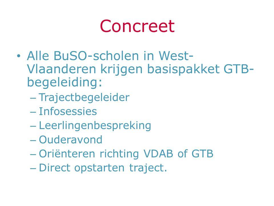 Concreet Alle BuSO-scholen in West-Vlaanderen krijgen basispakket GTB-begeleiding: Trajectbegeleider.
