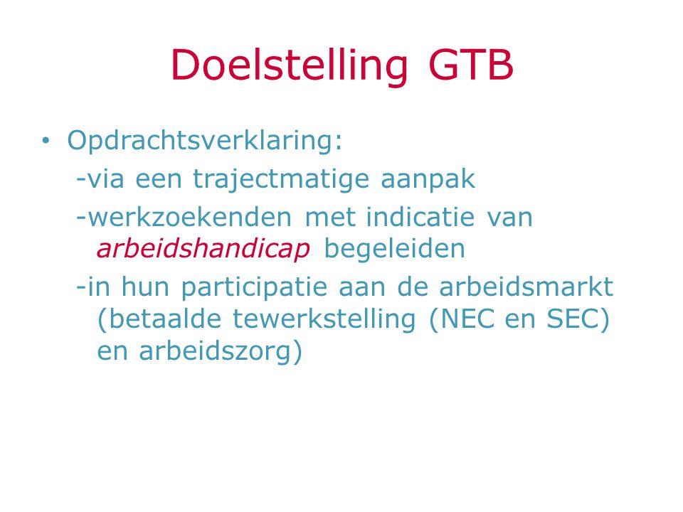 Doelstelling GTB Opdrachtsverklaring: -via een trajectmatige aanpak