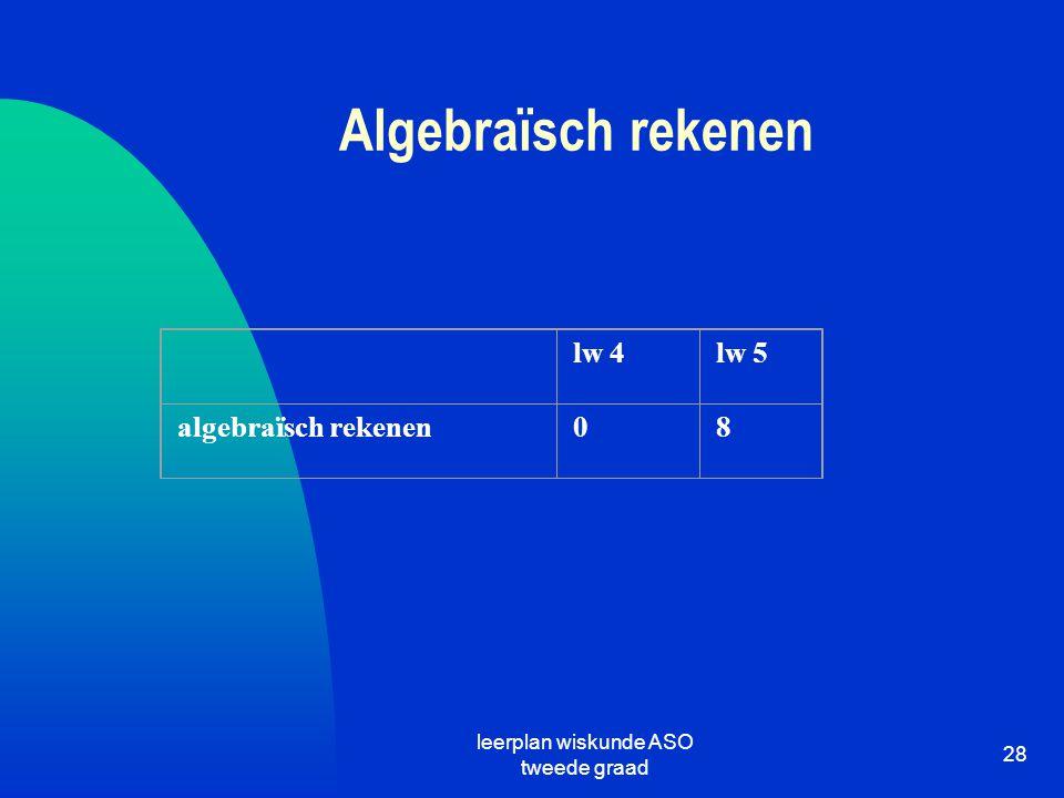 leerplan wiskunde ASO tweede graad