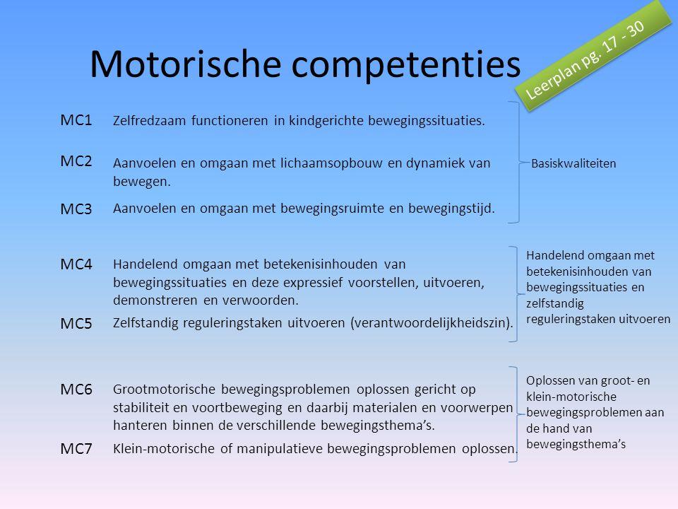 Motorische competenties
