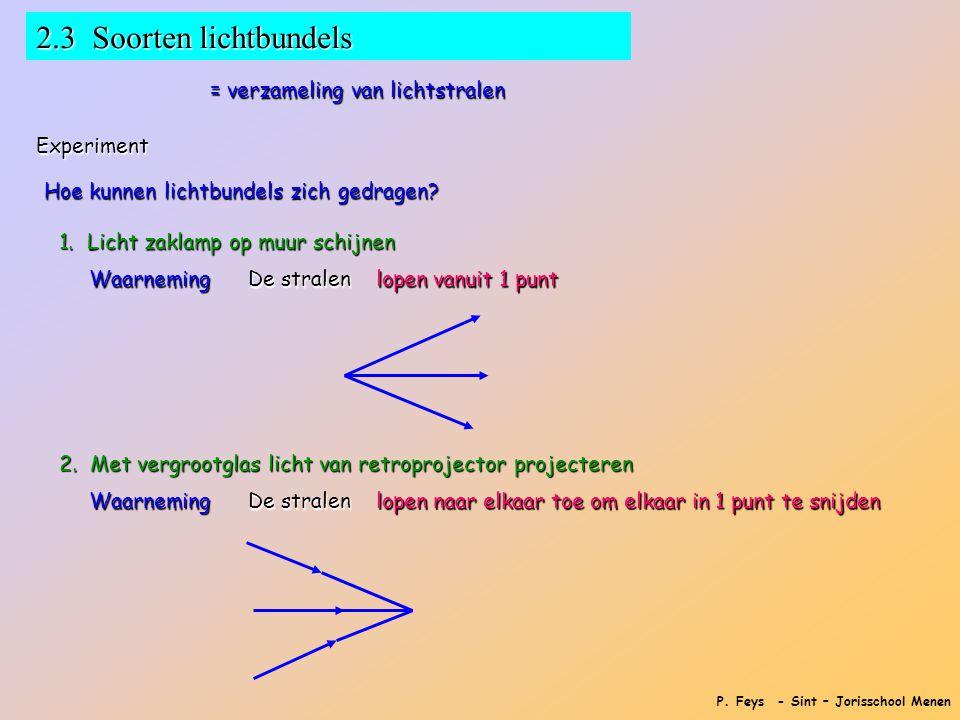 2.3 Soorten lichtbundels = verzameling van lichtstralen Experiment