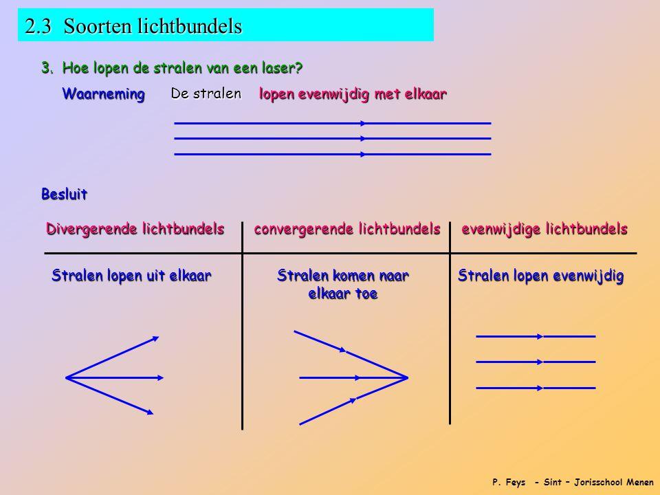 2.3 Soorten lichtbundels 3. Hoe lopen de stralen van een laser