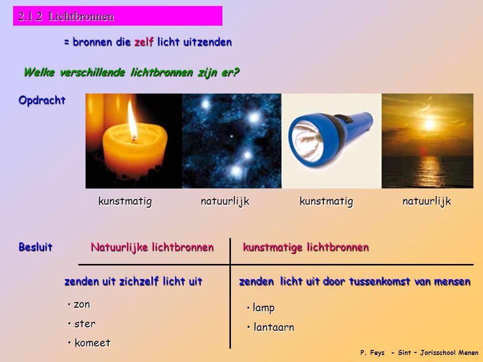 2.1.2 Lichtbronnen = bronnen die zelf licht uitzenden