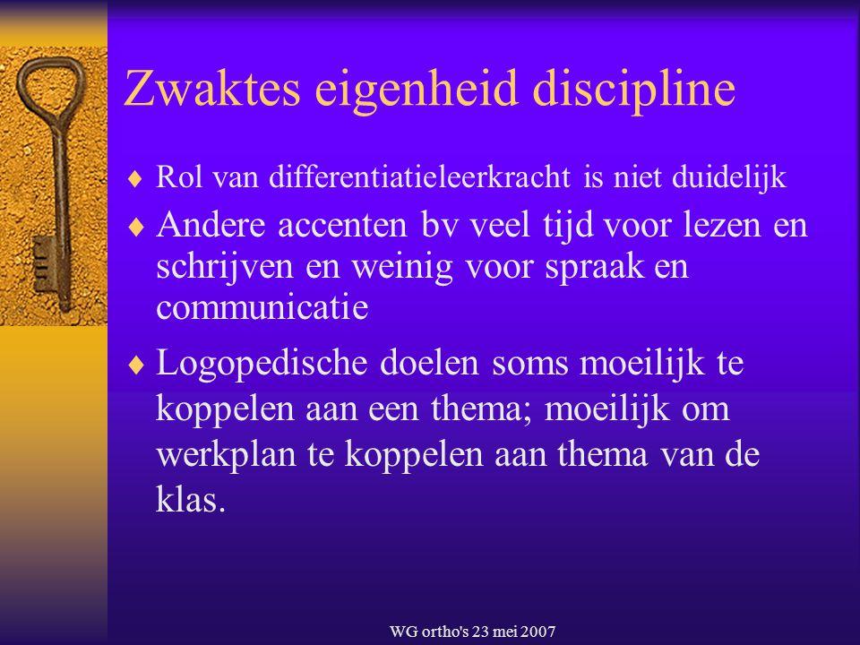 Zwaktes eigenheid discipline