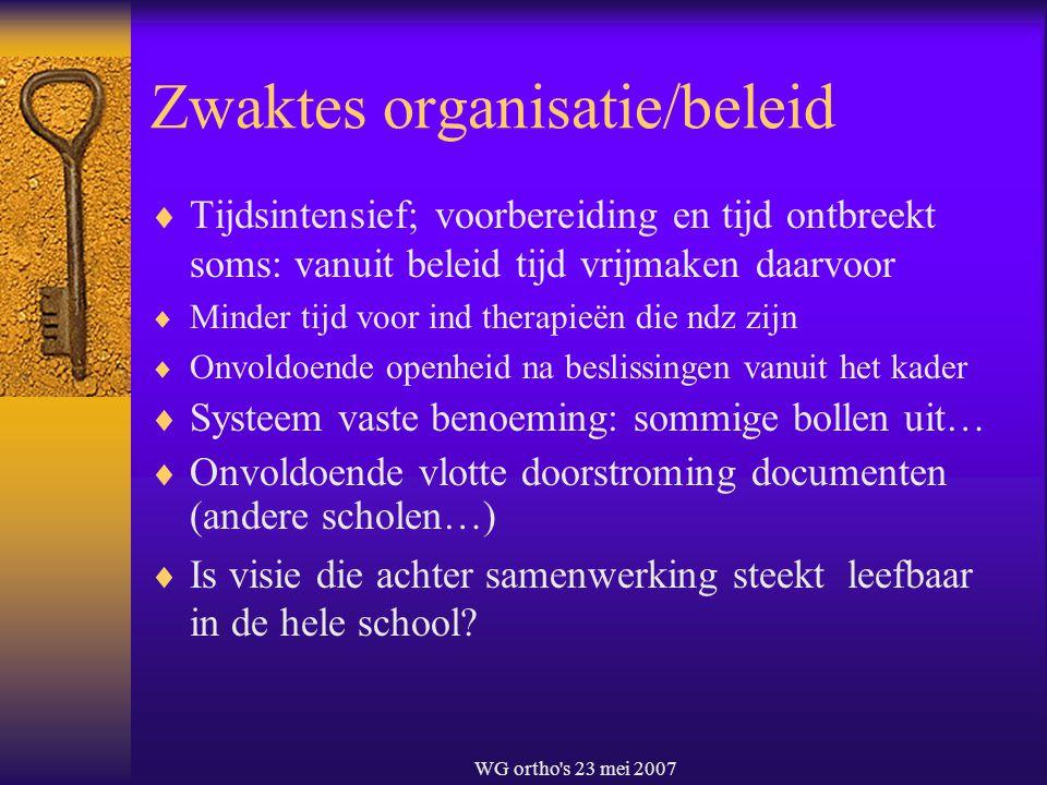 Zwaktes organisatie/beleid