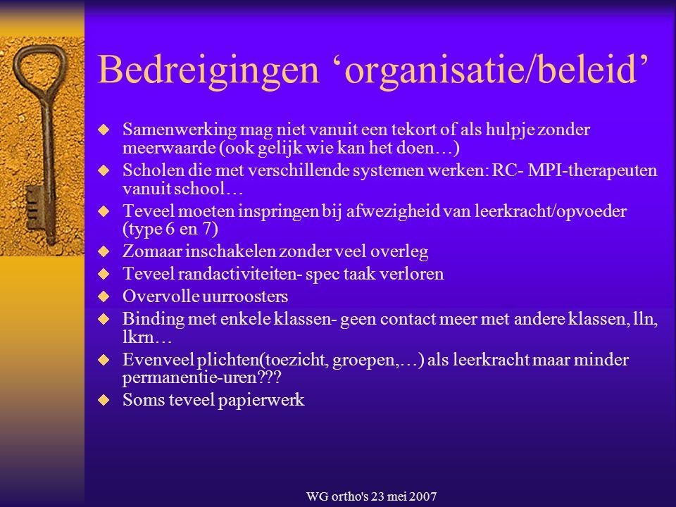 Bedreigingen 'organisatie/beleid'
