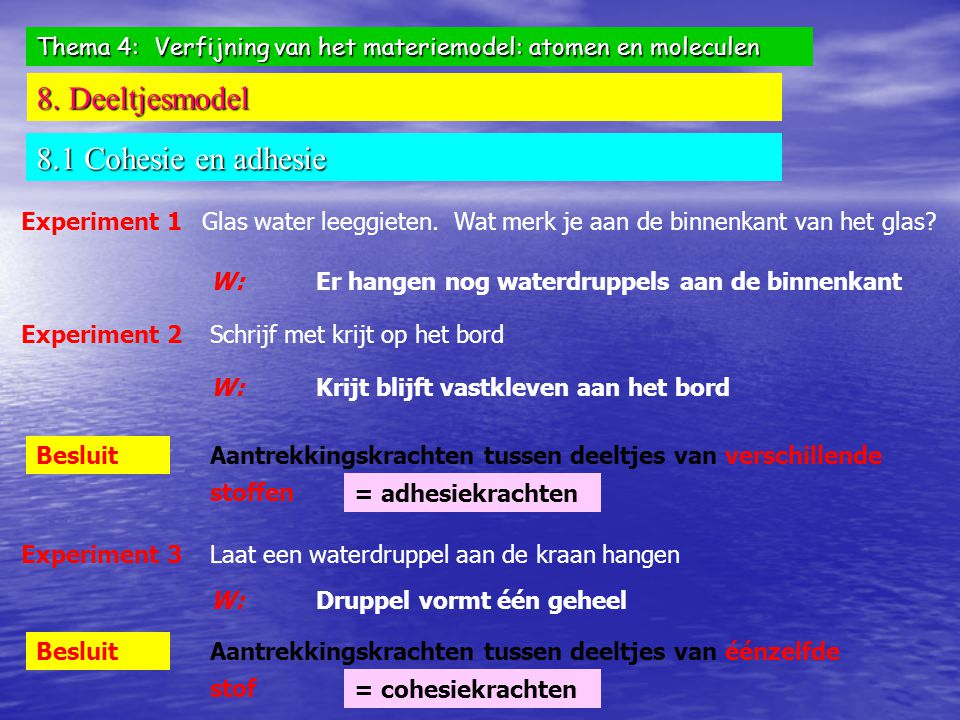 8. Deeltjesmodel 8.1 Cohesie en adhesie