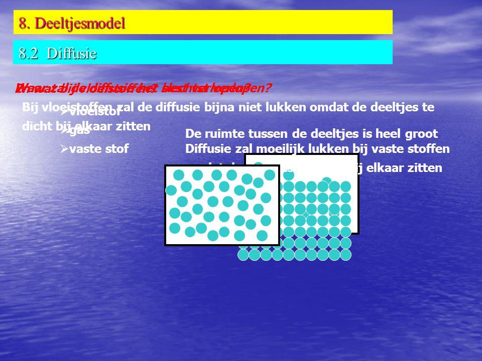 8. Deeltjesmodel 8.2 Diffusie En wat bij vloeistoffen