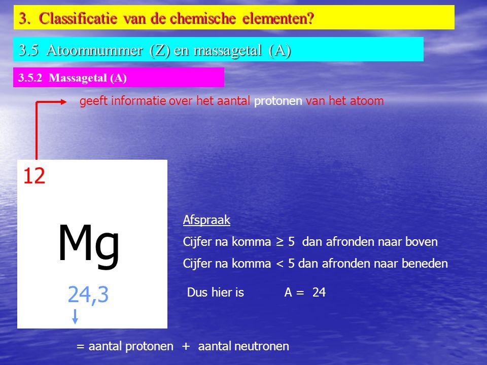 Mg 12 24,3 3. Classificatie van de chemische elementen