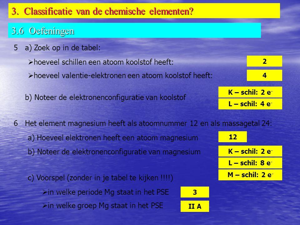 3. Classificatie van de chemische elementen