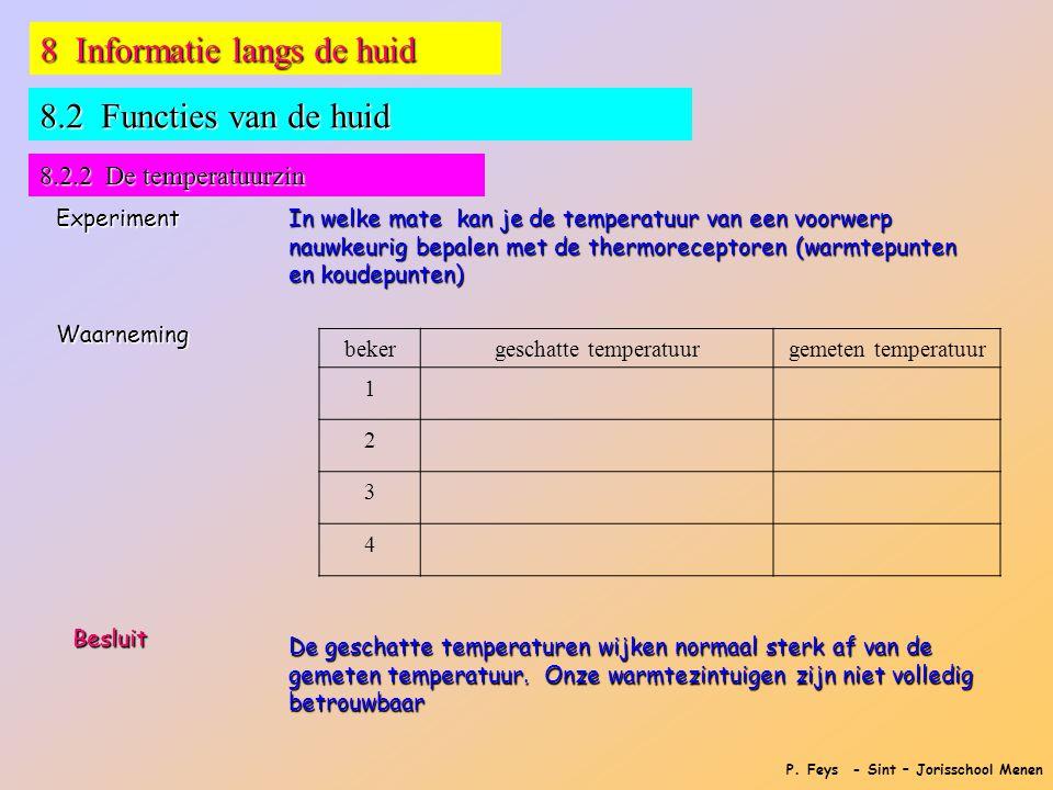 geschatte temperatuur