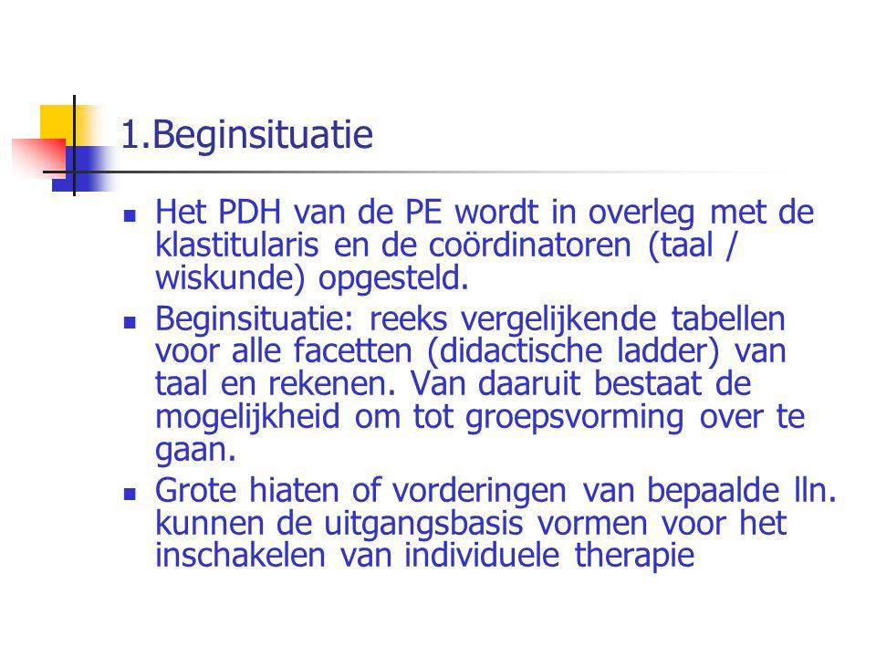 1.Beginsituatie Het PDH van de PE wordt in overleg met de klastitularis en de coördinatoren (taal / wiskunde) opgesteld.