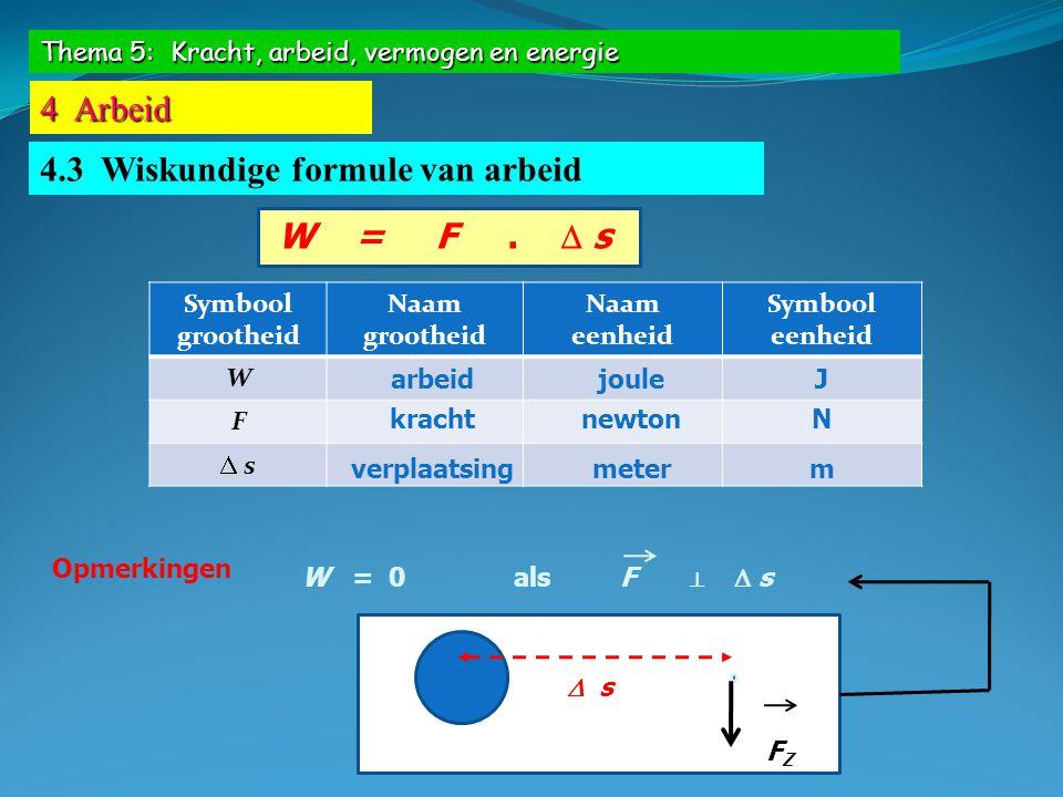 4.3 Wiskundige formule van arbeid
