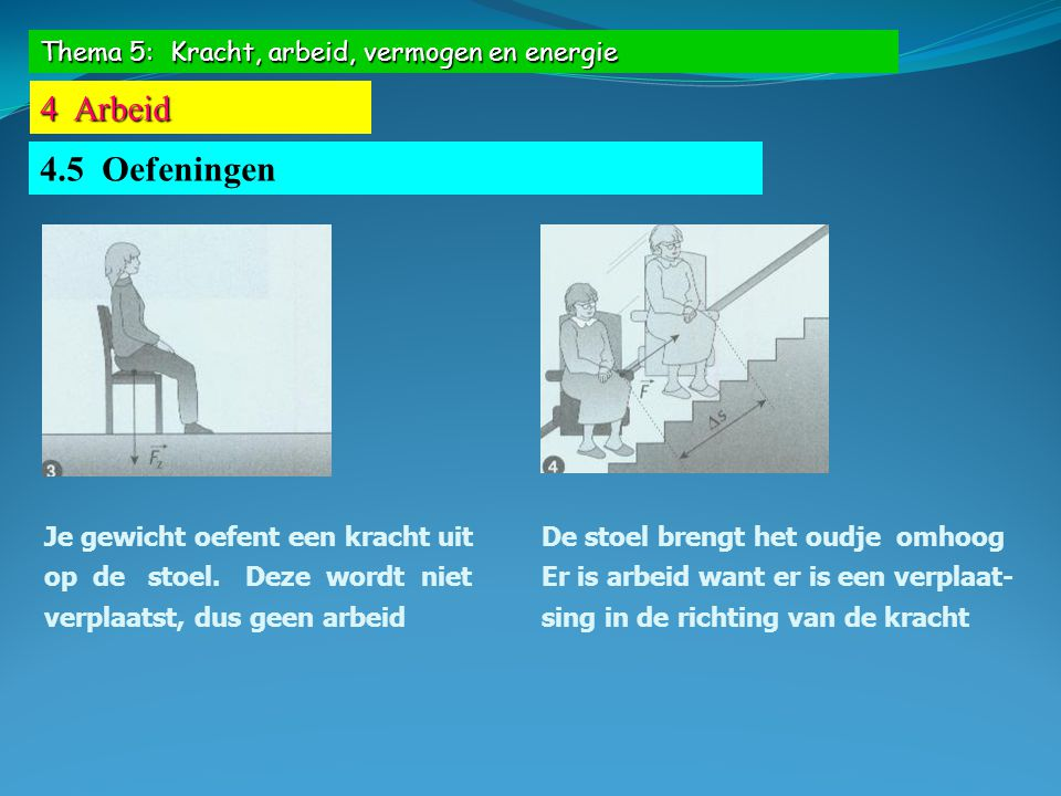 4 Arbeid 4.5 Oefeningen Thema 5: Kracht, arbeid, vermogen en energie