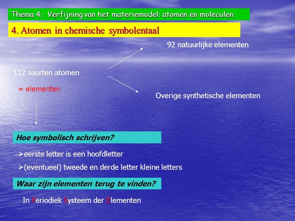4. Atomen in chemische symbolentaal