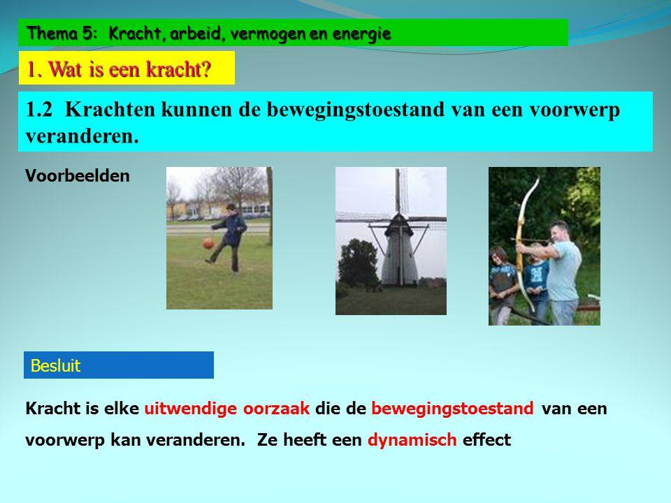 1.2 Krachten kunnen de bewegingstoestand van een voorwerp veranderen.