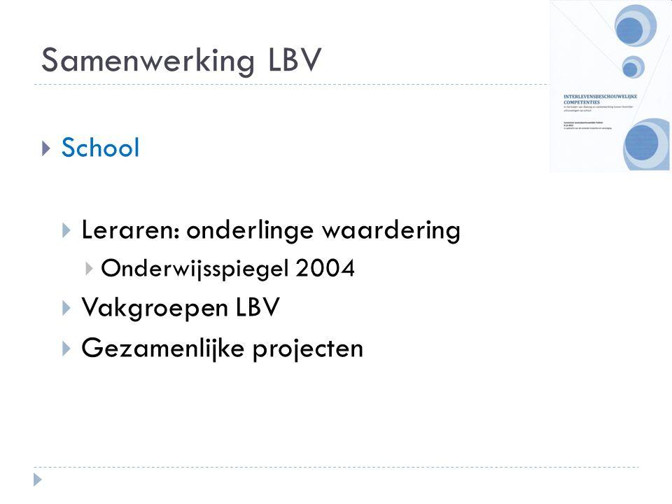 Samenwerking LBV School Leraren: onderlinge waardering Vakgroepen LBV