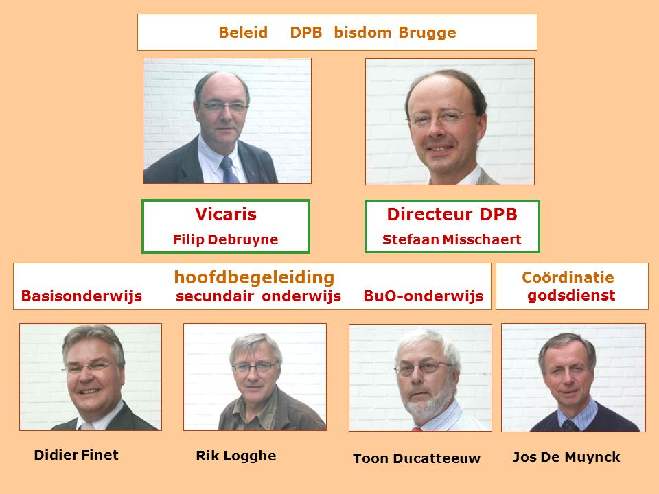 Vicaris Directeur DPB Beleid DPB bisdom Brugge hoofdbegeleiding