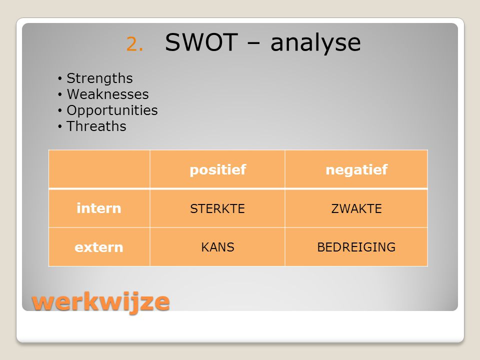 SWOT – analyse werkwijze Strengths Weaknesses Opportunities Threaths