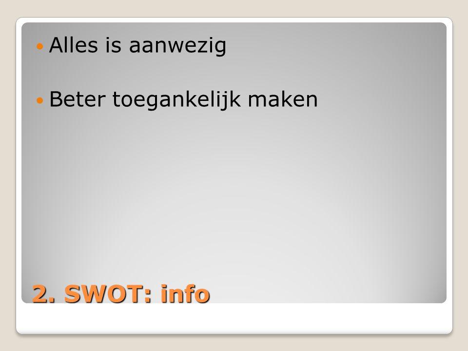 Alles is aanwezig Beter toegankelijk maken 2. SWOT: info