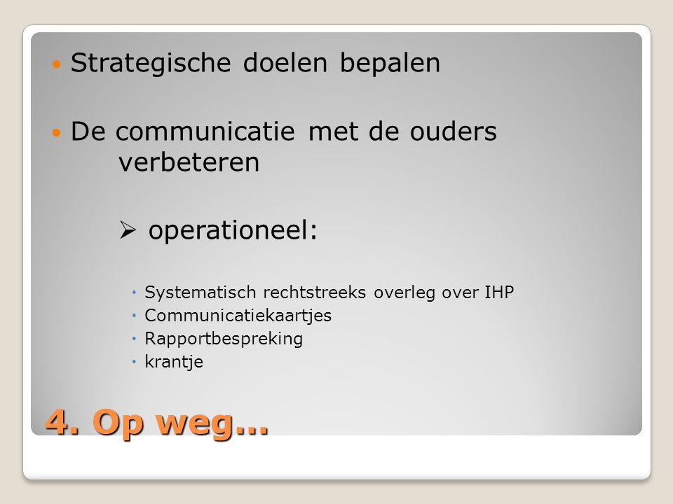 4. Op weg… Strategische doelen bepalen