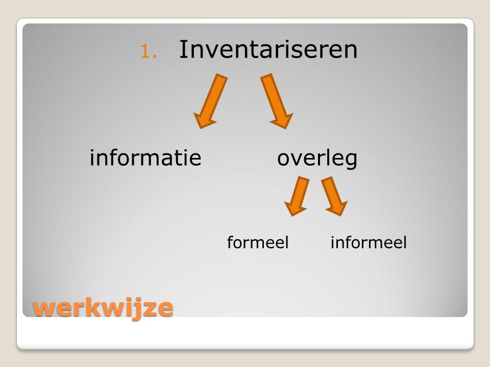 Inventariseren informatie overleg formeel informeel werkwijze