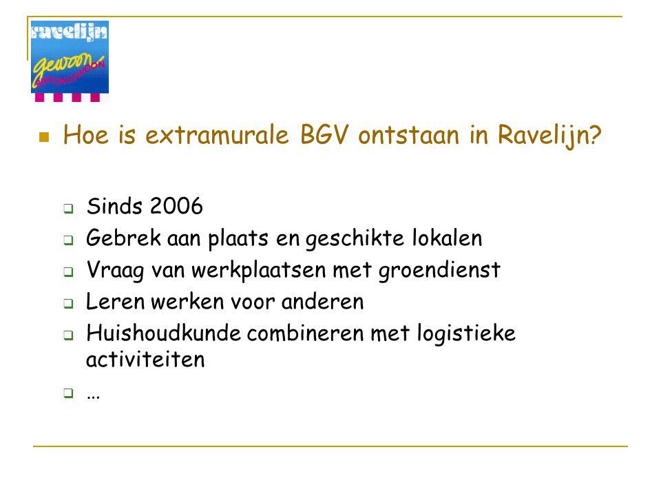Hoe is extramurale BGV ontstaan in Ravelijn