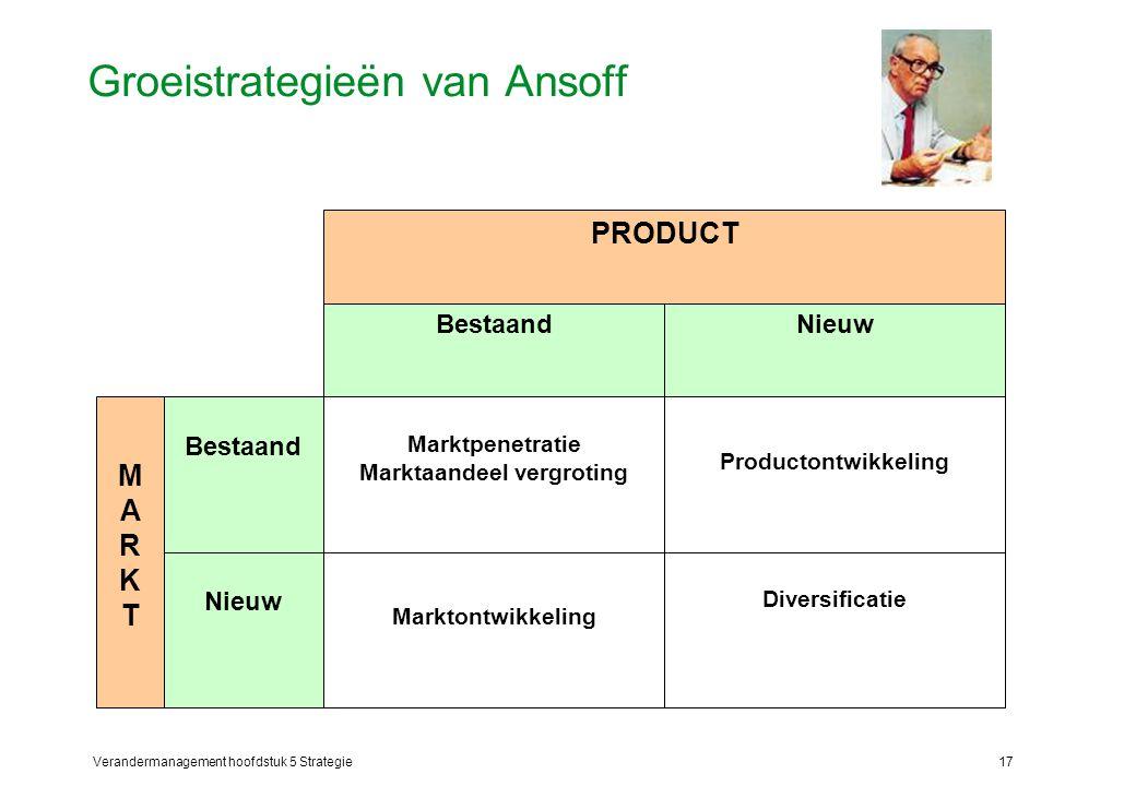 Groeistrategieën van Ansoff