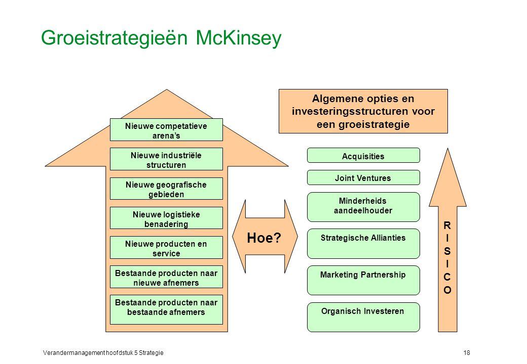 Groeistrategieën McKinsey