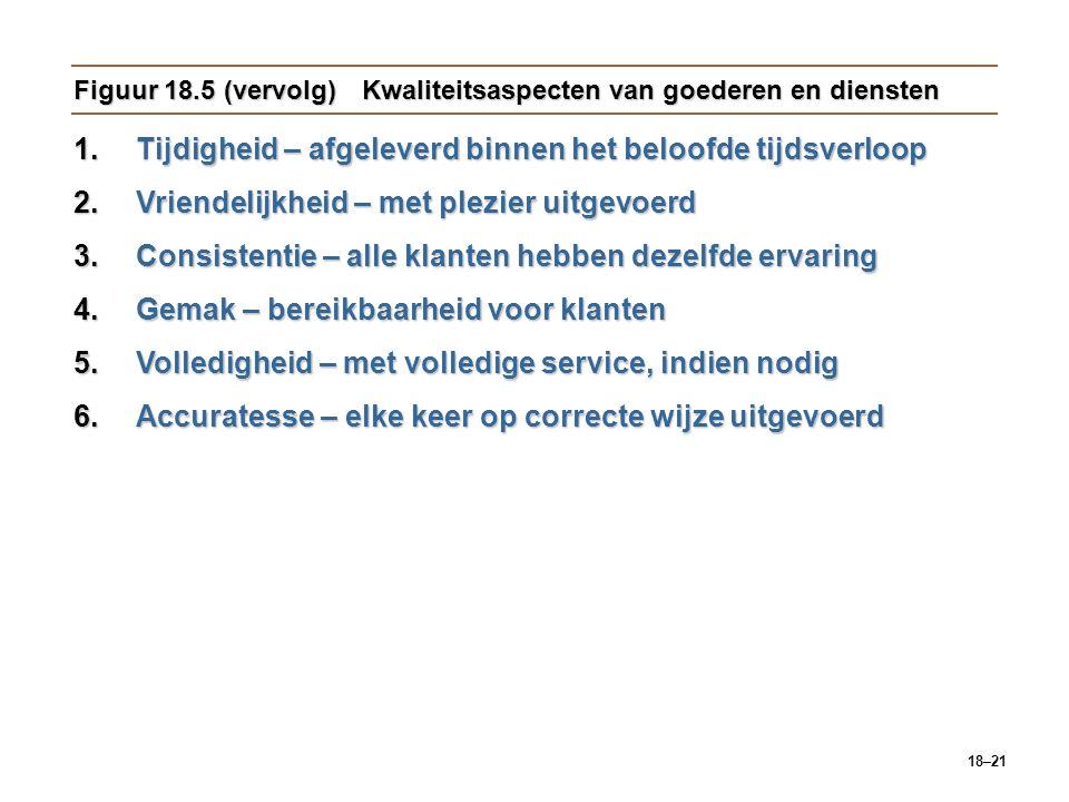 Figuur 18.5 (vervolg) Kwaliteitsaspecten van goederen en diensten