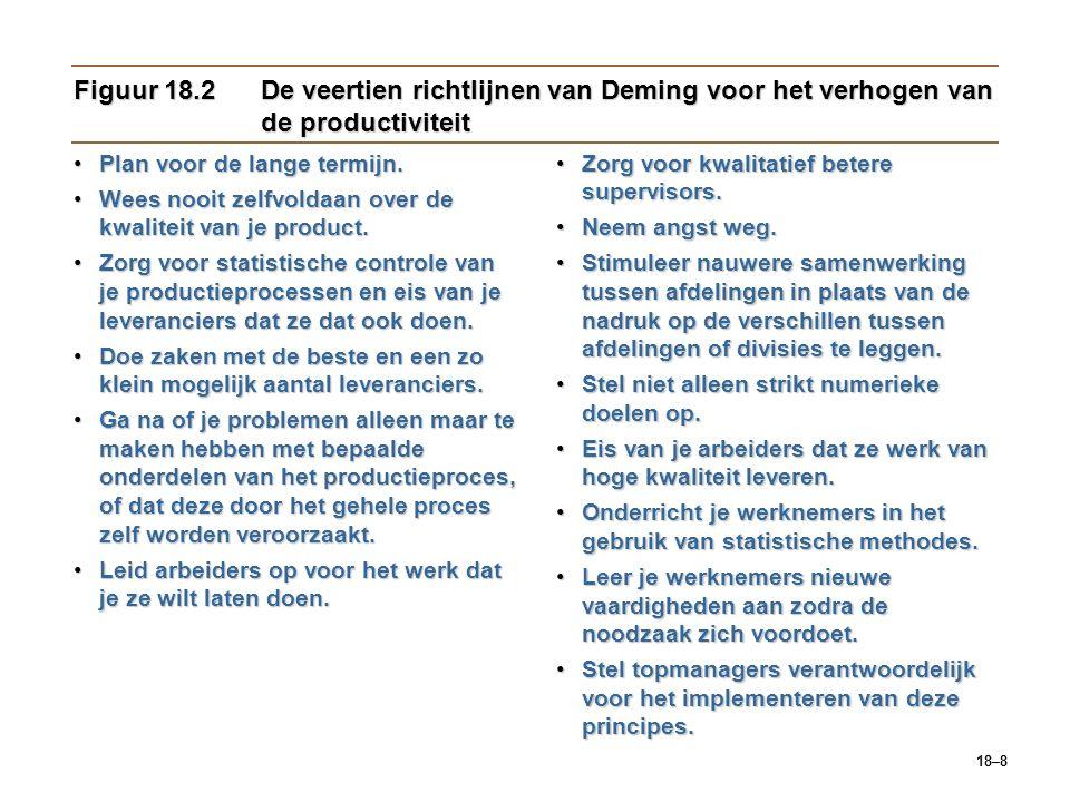 Figuur 18.2 De veertien richtlijnen van Deming voor het verhogen van de productiviteit