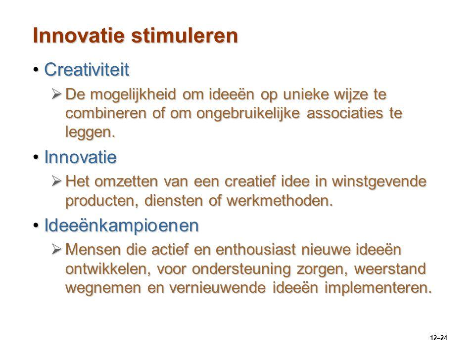 Innovatie stimuleren Creativiteit Innovatie Ideeënkampioenen