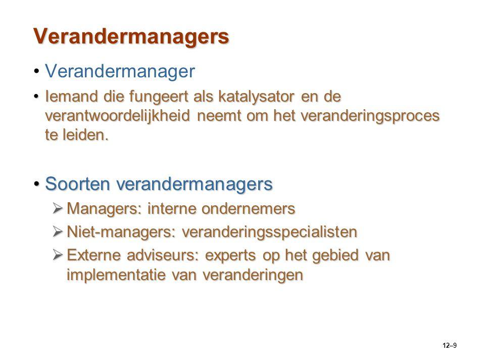 Verandermanagers Verandermanager Soorten verandermanagers