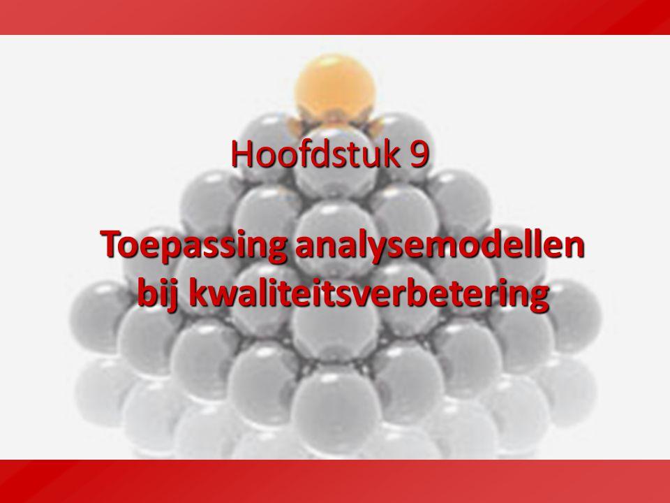 Toepassing analysemodellen bij kwaliteitsverbetering