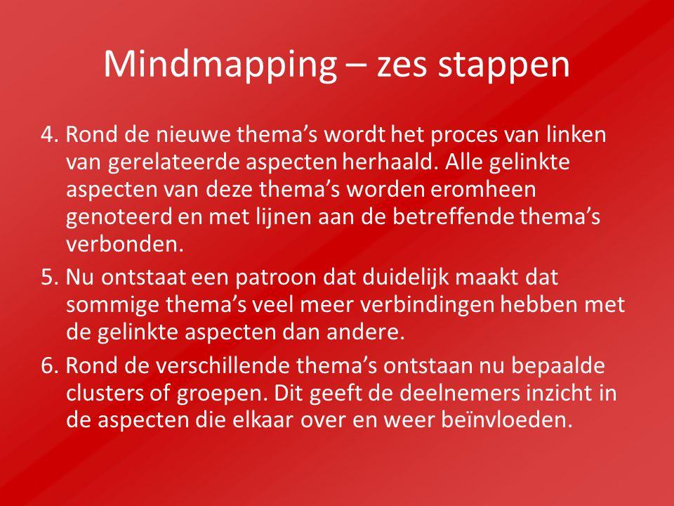 Mindmapping – zes stappen